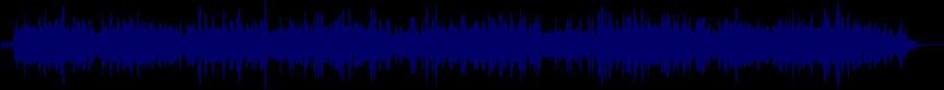 waveform of track #20997