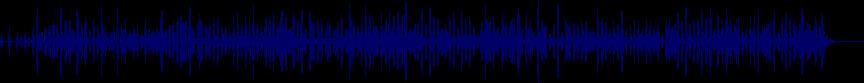 waveform of track #2149