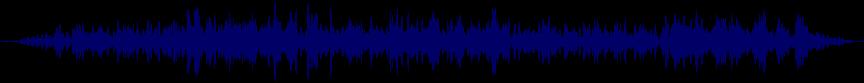 waveform of track #2174