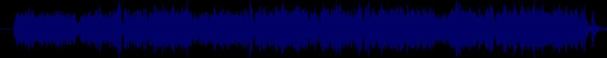 waveform of track #21029
