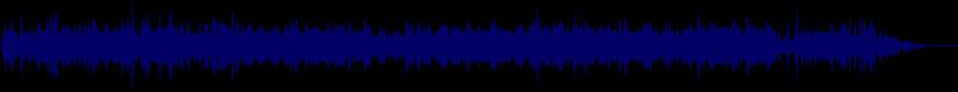 waveform of track #21037