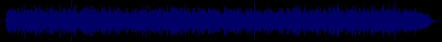 waveform of track #21039