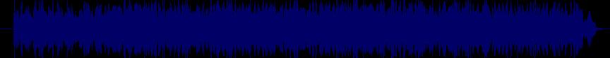 waveform of track #21055