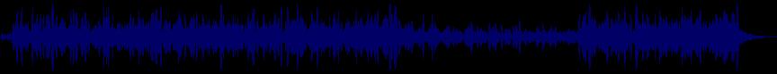 waveform of track #21056