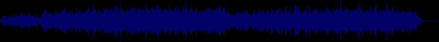 waveform of track #21064