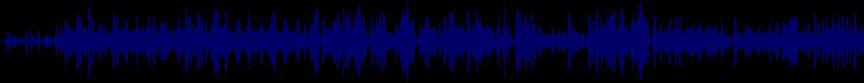 waveform of track #21068
