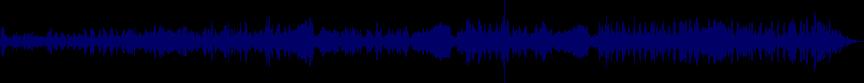 waveform of track #21072