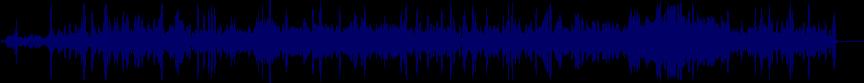 waveform of track #21075