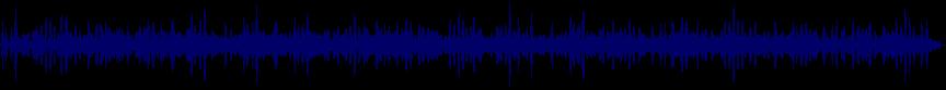 waveform of track #21108