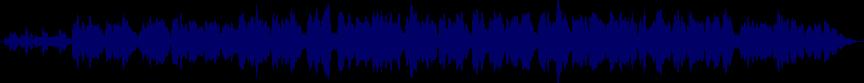 waveform of track #21110