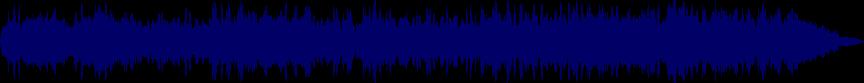 waveform of track #21127