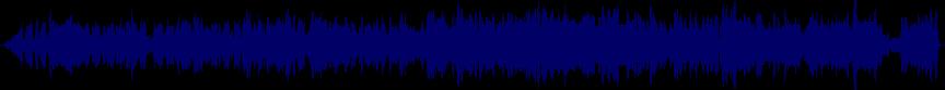 waveform of track #21136