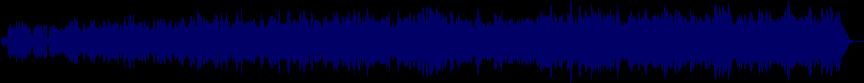 waveform of track #21139