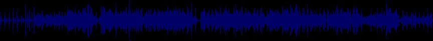 waveform of track #21150