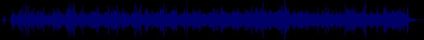waveform of track #21153