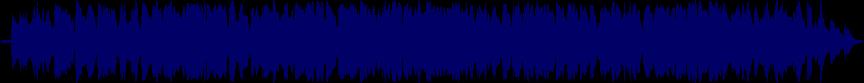 waveform of track #21157