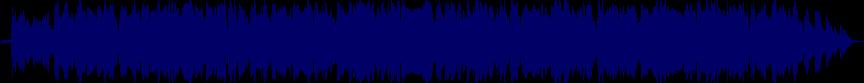 waveform of track #21178