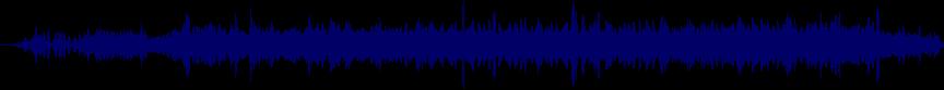waveform of track #21180