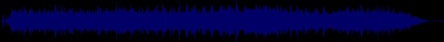 waveform of track #21188