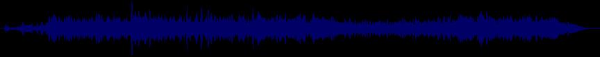 waveform of track #21191