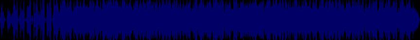 waveform of track #21196