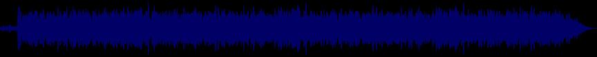 waveform of track #21205
