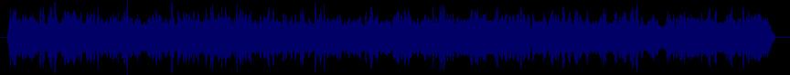waveform of track #21220