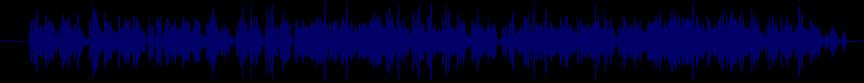 waveform of track #21246