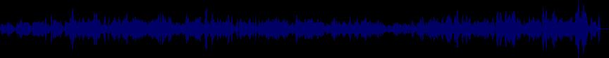 waveform of track #21247