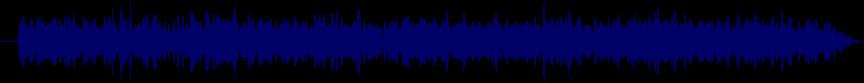 waveform of track #21266