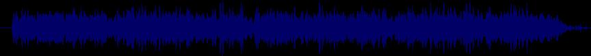 waveform of track #21270
