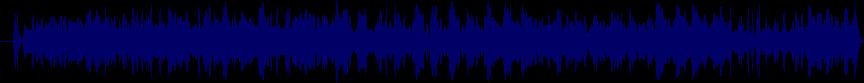 waveform of track #21283