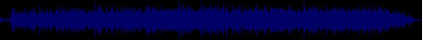 waveform of track #21294