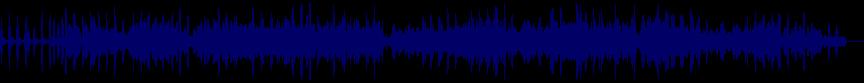 waveform of track #21306