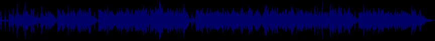 waveform of track #21320