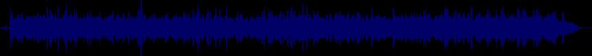 waveform of track #21322