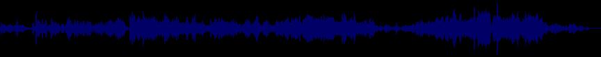 waveform of track #21325