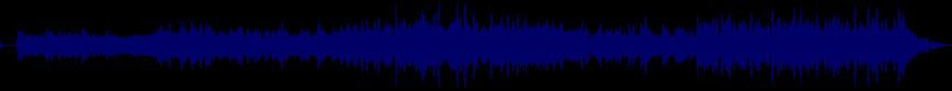 waveform of track #21328