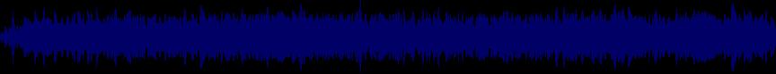 waveform of track #21337