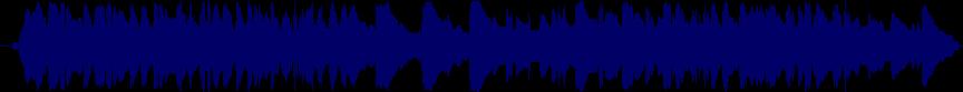 waveform of track #21352