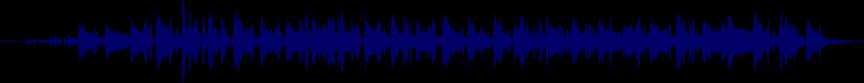 waveform of track #21353