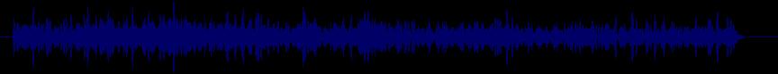 waveform of track #21377