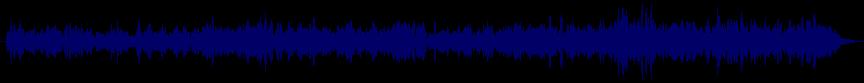 waveform of track #21382