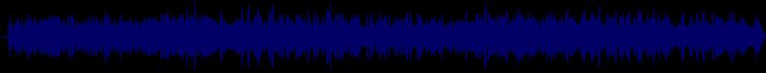 waveform of track #21395