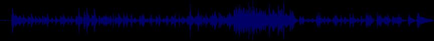 waveform of track #21397