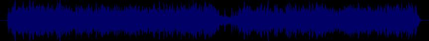 waveform of track #21400