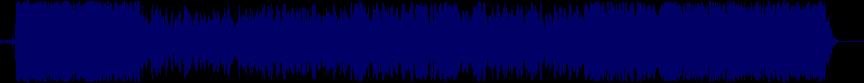 waveform of track #21406