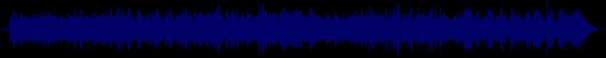 waveform of track #21410