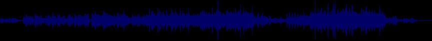 waveform of track #21411