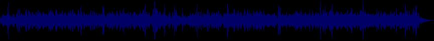 waveform of track #21412